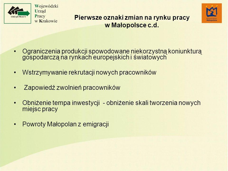 Pierwsze oznaki zmian na rynku pracy w Małopolsce c.d. Ograniczenia produkcji spowodowane niekorzystną koniunkturą gospodarczą na rynkach europejskich