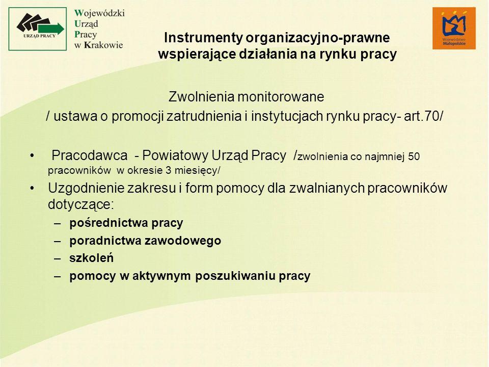 Instrumenty organizacyjno-prawne wspierające działania na rynku pracy Zwolnienia monitorowane / ustawa o promocji zatrudnienia i instytucjach rynku pr