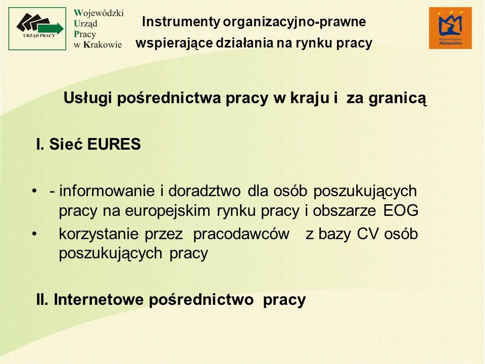 Instrumenty organizacyjno-prawne wspierające działania na rynku pracy Usługi pośrednictwa pracy w kraju i za granicą I. Sieć EURES - informowanie i do