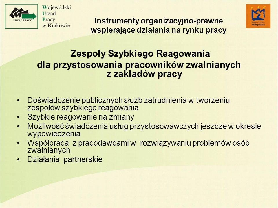Instrumenty organizacyjno-prawne wspierające działania na rynku pracy Zespoły Szybkiego Reagowania dla przystosowania pracowników zwalnianych z zakładów pracy Doświadczenie publicznych służb zatrudnienia w tworzeniu zespołów szybkiego reagowania Szybkie reagowanie na zmiany Możliwość świadczenia usług przystosowawczych jeszcze w okresie wypowiedzenia Współpraca z pracodawcami w rozwiązywaniu problemów osób zwalnianych Działania partnerskie