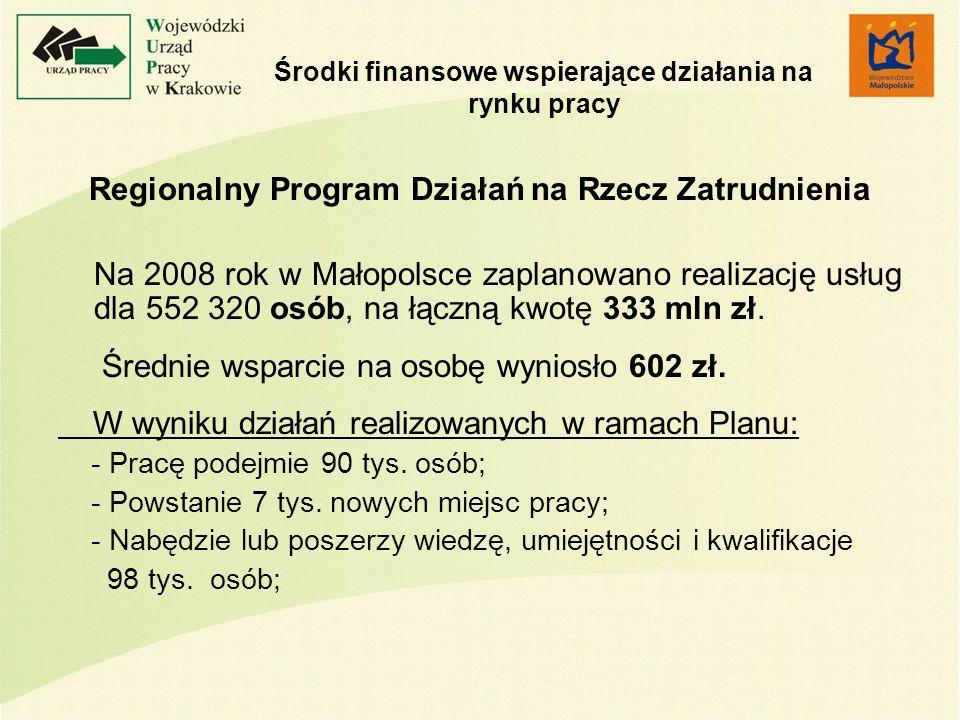 Środki finansowe wspierające działania na rynku pracy Regionalny Program Działań na Rzecz Zatrudnienia Na 2008 rok w Małopolsce zaplanowano realizację