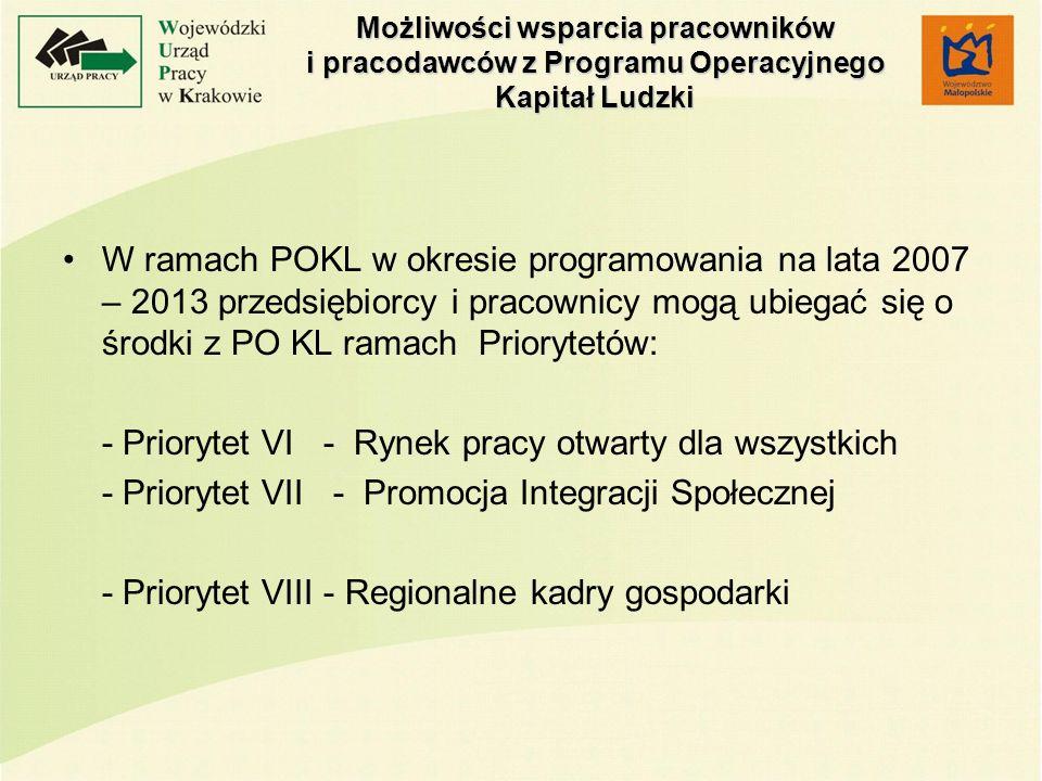 Możliwości wsparcia pracowników i pracodawców z Programu Operacyjnego Kapitał Ludzki W ramach POKL w okresie programowania na lata 2007 – 2013 przedsiębiorcy i pracownicy mogą ubiegać się o środki z PO KL ramach Priorytetów: - Priorytet VI - Rynek pracy otwarty dla wszystkich - Priorytet VII - Promocja Integracji Społecznej - Priorytet VIII - Regionalne kadry gospodarki