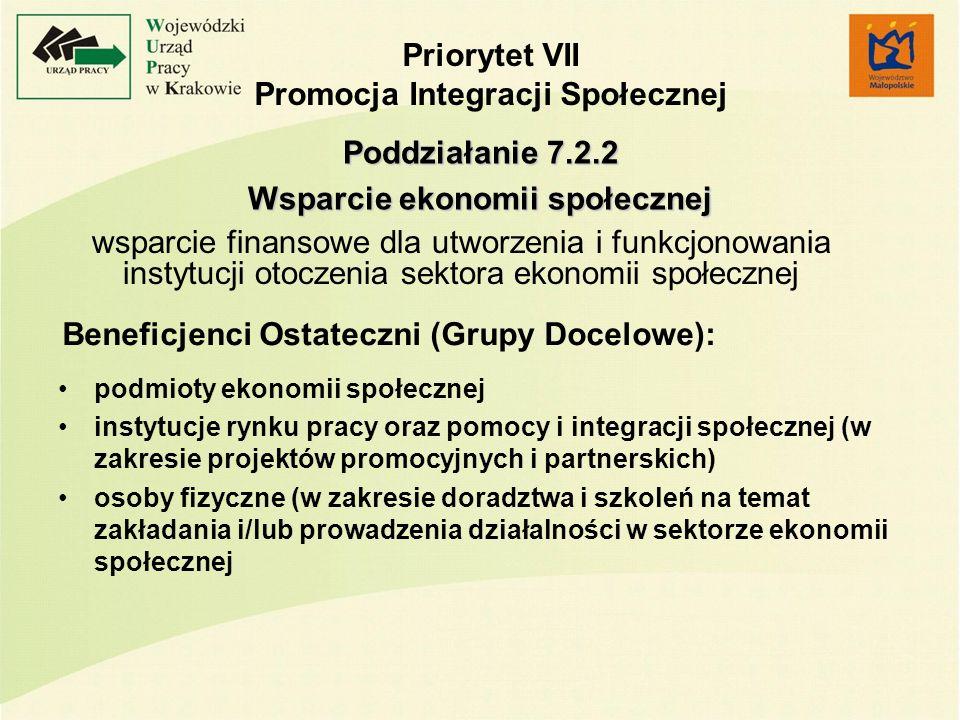 Priorytet VII Promocja Integracji Społecznej Poddziałanie 7.2.2 Wsparcie ekonomii społecznej wsparcie finansowe dla utworzenia i funkcjonowania instytucji otoczenia sektora ekonomii społecznej Beneficjenci Ostateczni (Grupy Docelowe): podmioty ekonomii społecznej instytucje rynku pracy oraz pomocy i integracji społecznej (w zakresie projektów promocyjnych i partnerskich) osoby fizyczne (w zakresie doradztwa i szkoleń na temat zakładania i/lub prowadzenia działalności w sektorze ekonomii społecznej