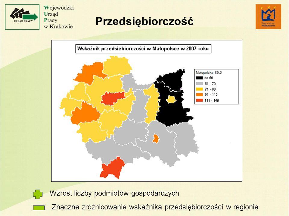 Środki finansowe wspierające działania na rynku pracy Regionalny Program Działań na Rzecz Zatrudnienia Na 2008 rok w Małopolsce zaplanowano realizację usług dla 552 320 osób, na łączną kwotę 333 mln zł.