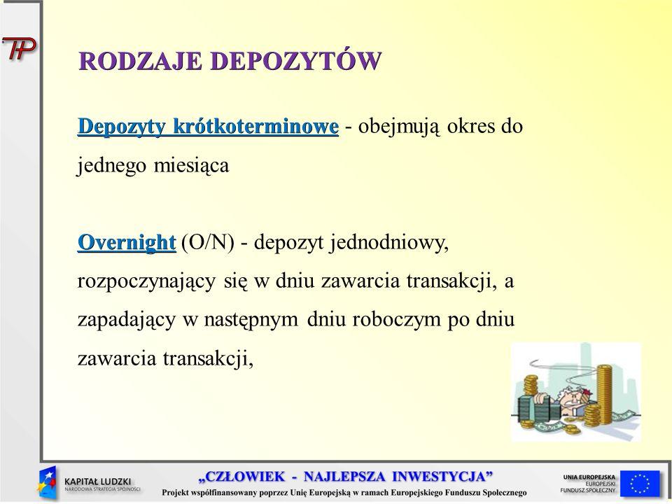 RODZAJE DEPOZYTÓW Depozyty krótkoterminowe Depozyty krótkoterminowe - obejmują okres do jednego miesiąca Overnight Overnight (O/N) - depozyt jednodnio