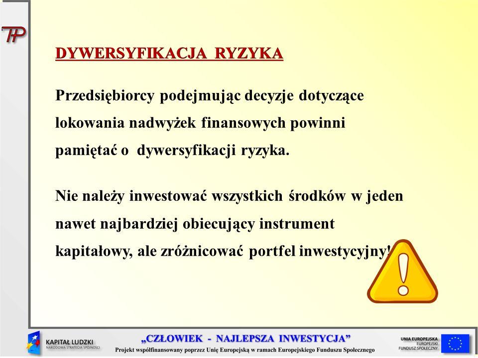 Przedsiębiorca powinien sam określić: - swoje cele, - profil inwestycyjny (stosunek do ryzyka) - horyzont czasowy inwestycji
