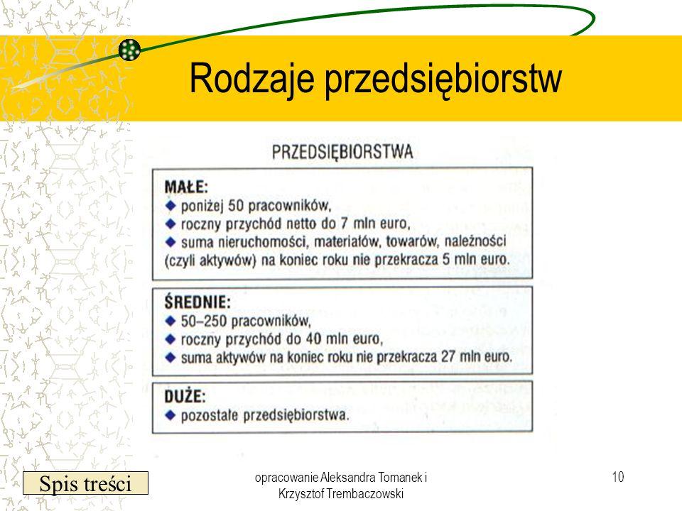 Spis treści opracowanie Aleksandra Tomanek i Krzysztof Trembaczowski 10 Rodzaje przedsiębiorstw