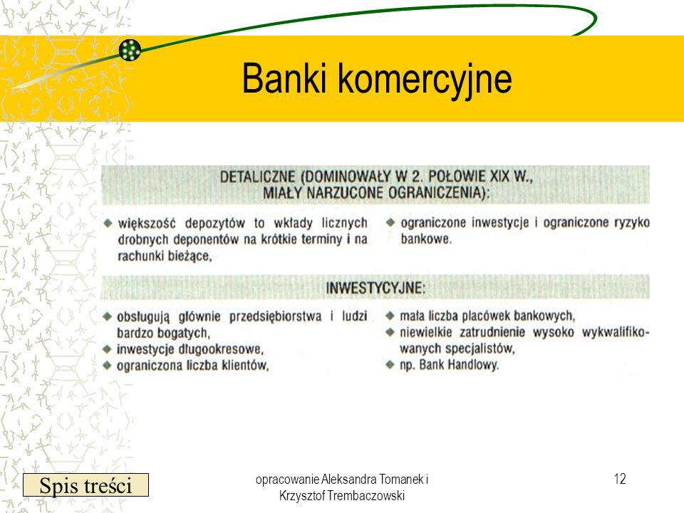 Spis treści opracowanie Aleksandra Tomanek i Krzysztof Trembaczowski 12 Banki komercyjne