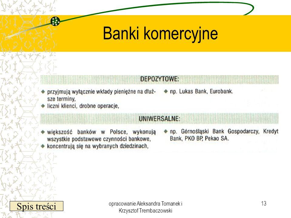 Spis treści opracowanie Aleksandra Tomanek i Krzysztof Trembaczowski 13 Banki komercyjne