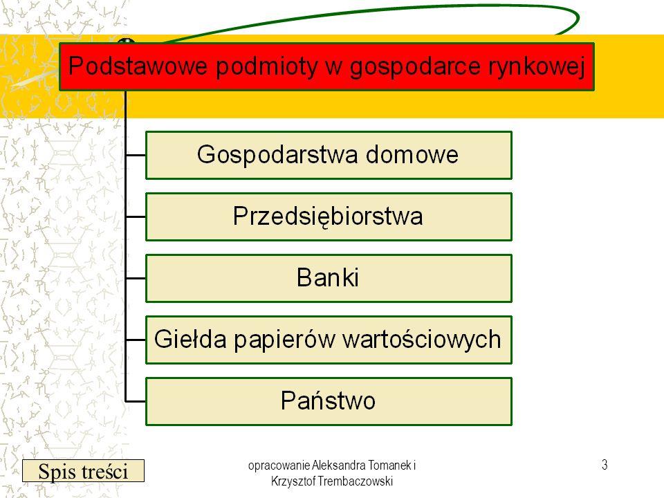 Spis treści opracowanie Aleksandra Tomanek i Krzysztof Trembaczowski 3