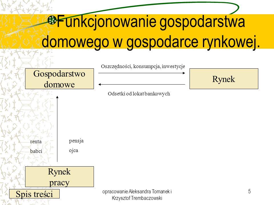 Spis treści opracowanie Aleksandra Tomanek i Krzysztof Trembaczowski 5 Funkcjonowanie gospodarstwa domowego w gospodarce rynkowej. Gospodarstwo domowe