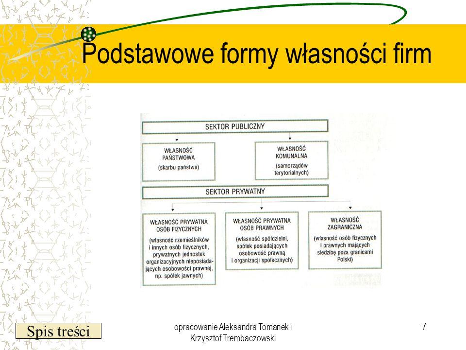 Spis treści opracowanie Aleksandra Tomanek i Krzysztof Trembaczowski 7 Podstawowe formy własności firm