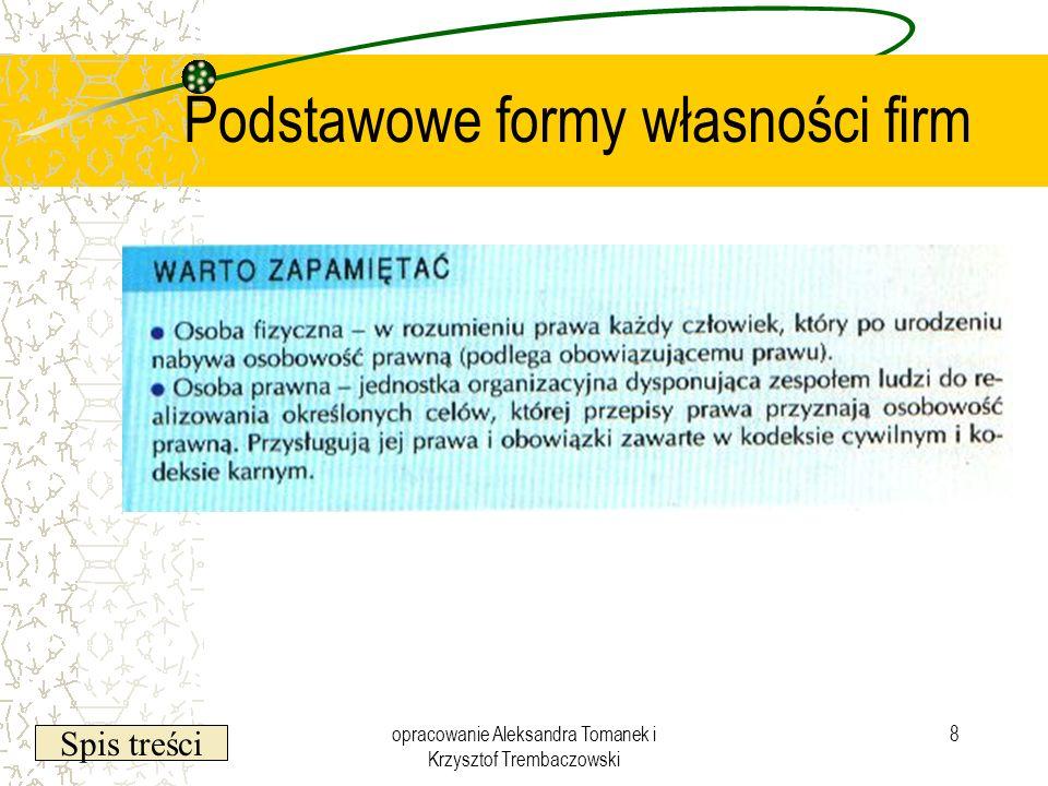 Spis treści opracowanie Aleksandra Tomanek i Krzysztof Trembaczowski 8 Podstawowe formy własności firm