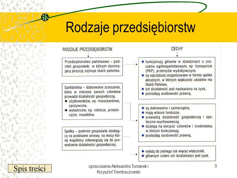 Spis treści opracowanie Aleksandra Tomanek i Krzysztof Trembaczowski 9 Rodzaje przedsiębiorstw