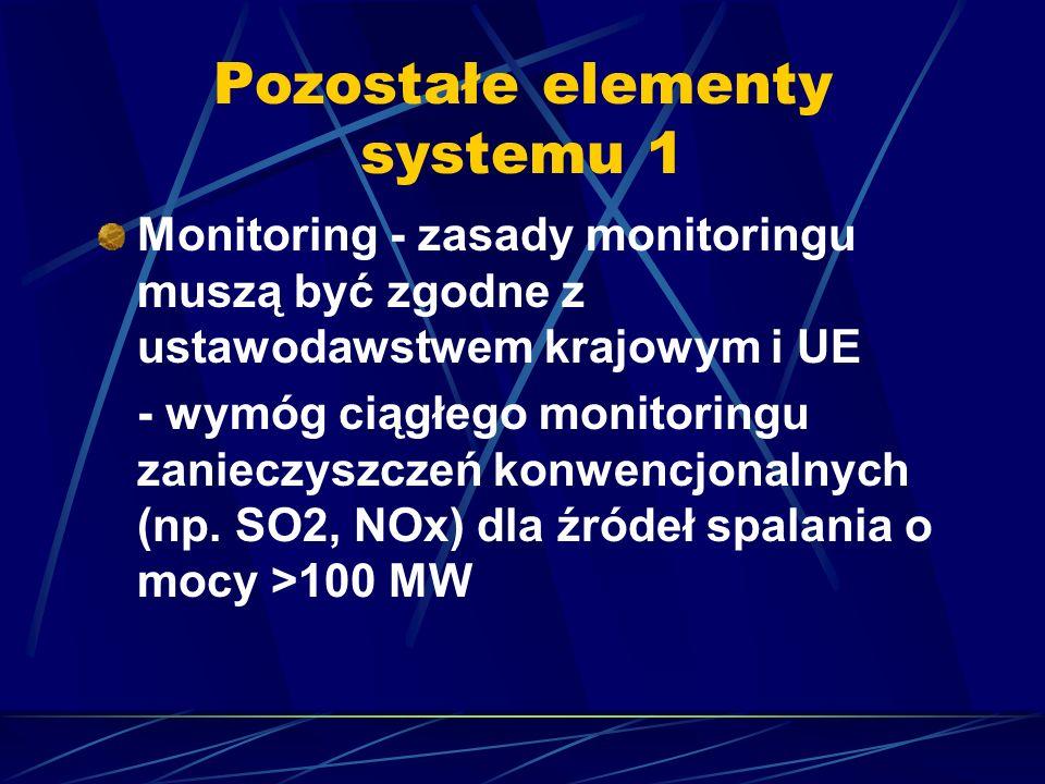 Pozostałe elementy systemu 1 Monitoring - zasady monitoringu muszą być zgodne z ustawodawstwem krajowym i UE - wymóg ciągłego monitoringu zanieczyszcz