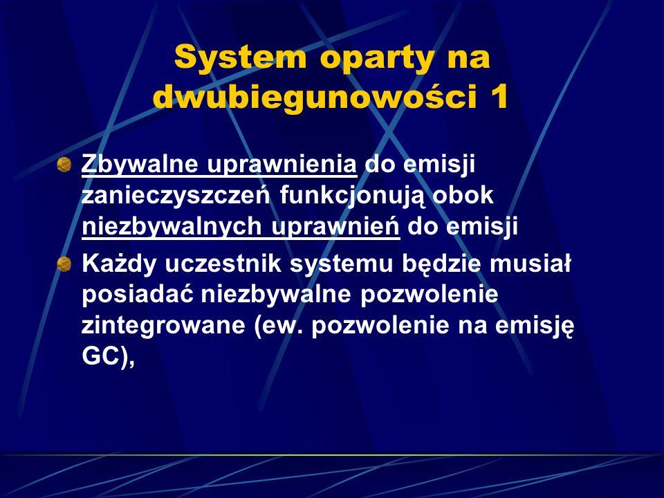 System oparty na dwubiegunowości 1 Zbywalne uprawnienia do emisji zanieczyszczeń funkcjonują obok niezbywalnych uprawnień do emisji Każdy uczestnik sy