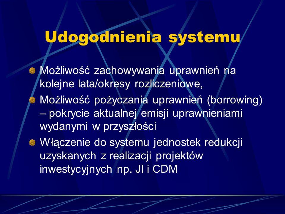 Udogodnienia systemu Możliwość zachowywania uprawnień na kolejne lata/okresy rozliczeniowe, Możliwość pożyczania uprawnień (borrowing) – pokrycie aktu