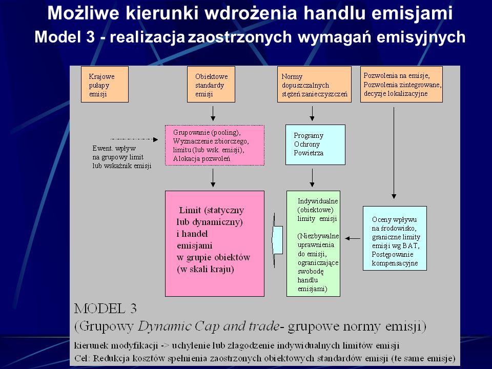Możliwe kierunki wdrożenia handlu emisjami Model 3 - realizacja zaostrzonych wymagań emisyjnych
