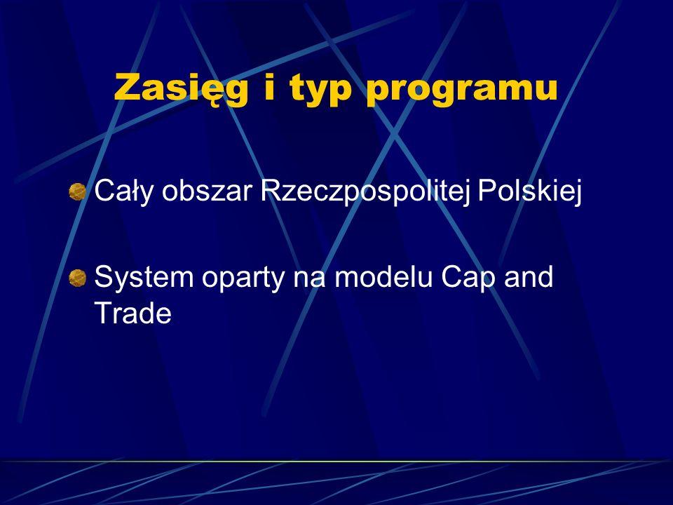 Zasięg i typ programu Cały obszar Rzeczpospolitej Polskiej System oparty na modelu Cap and Trade
