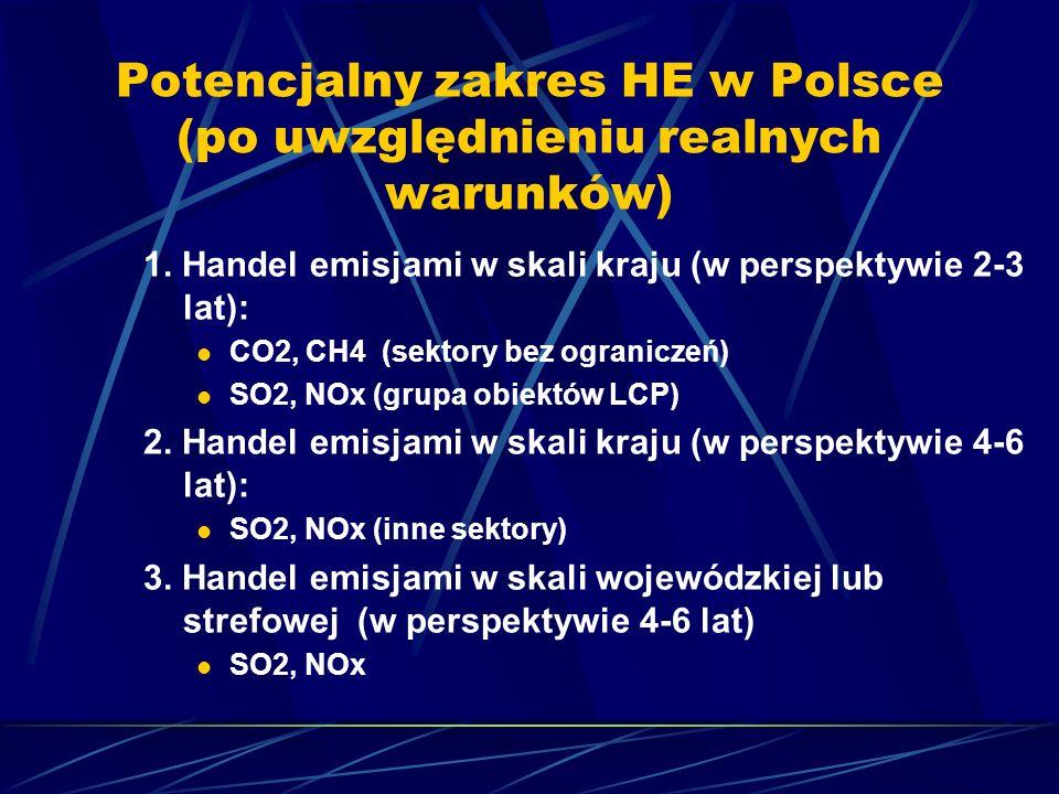 Potencjalny zakres HE w Polsce (po uwzględnieniu realnych warunków) 1. Handel emisjami w skali kraju (w perspektywie 2-3 lat): CO2, CH4 (sektory bez o