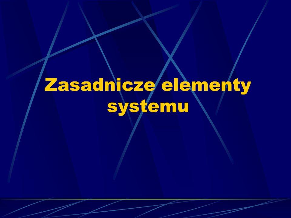Zasadnicze elementy systemu