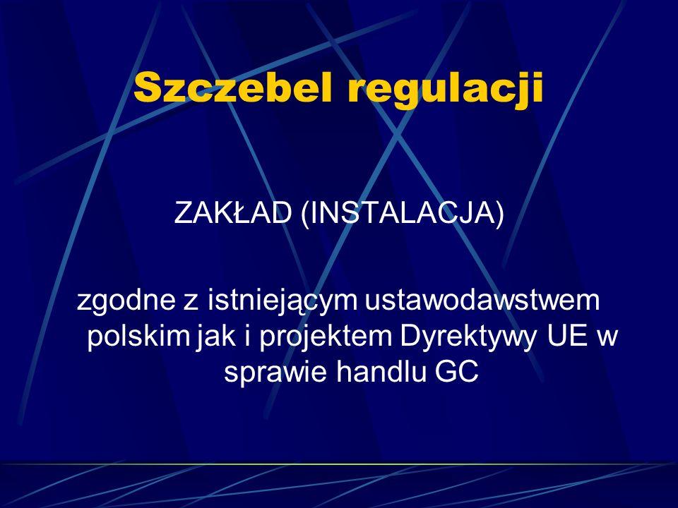 Szczebel regulacji ZAKŁAD (INSTALACJA) zgodne z istniejącym ustawodawstwem polskim jak i projektem Dyrektywy UE w sprawie handlu GC