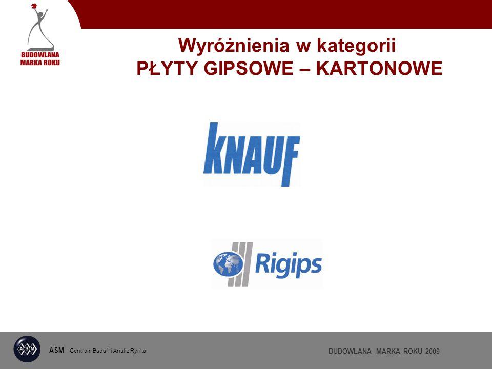 ASM - Centrum Badań i Analiz Rynku BUDOWLANA MARKA ROKU 2009 Wyróżnienia w kategorii PŁYTY GIPSOWE – KARTONOWE