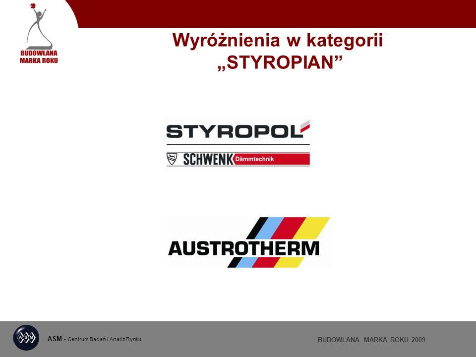 ASM - Centrum Badań i Analiz Rynku BUDOWLANA MARKA ROKU 2009 Wyróżnienia w kategorii STYROPIAN