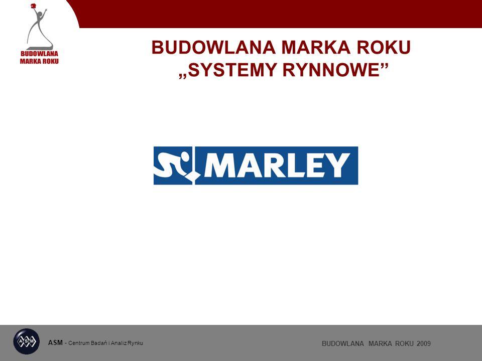 ASM - Centrum Badań i Analiz Rynku BUDOWLANA MARKA ROKU 2009 BUDOWLANA MARKA ROKU SYSTEMY RYNNOWE