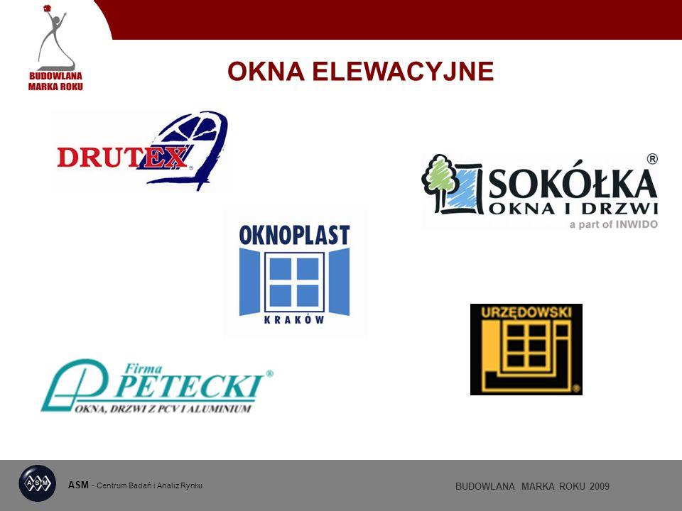 ASM - Centrum Badań i Analiz Rynku BUDOWLANA MARKA ROKU 2009 OKNA ELEWACYJNE