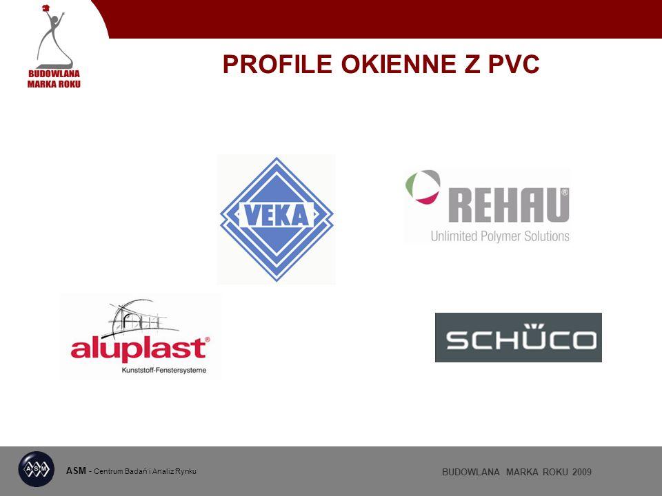 ASM - Centrum Badań i Analiz Rynku BUDOWLANA MARKA ROKU 2009 PROFILE OKIENNE Z PVC