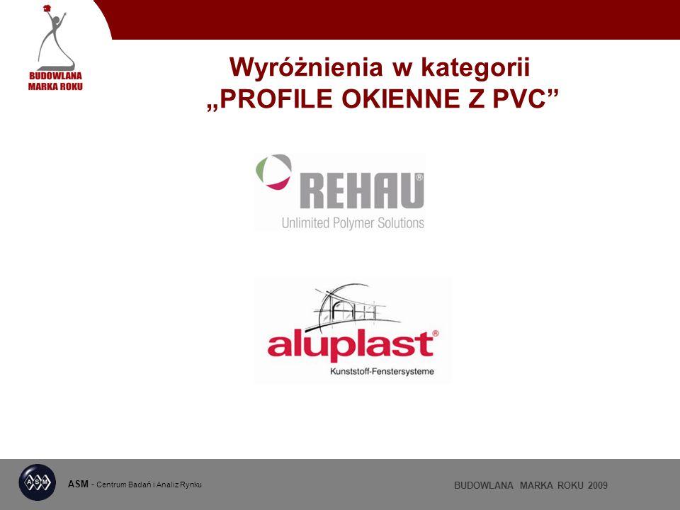 ASM - Centrum Badań i Analiz Rynku BUDOWLANA MARKA ROKU 2009 Wyróżnienia w kategorii PROFILE OKIENNE Z PVC