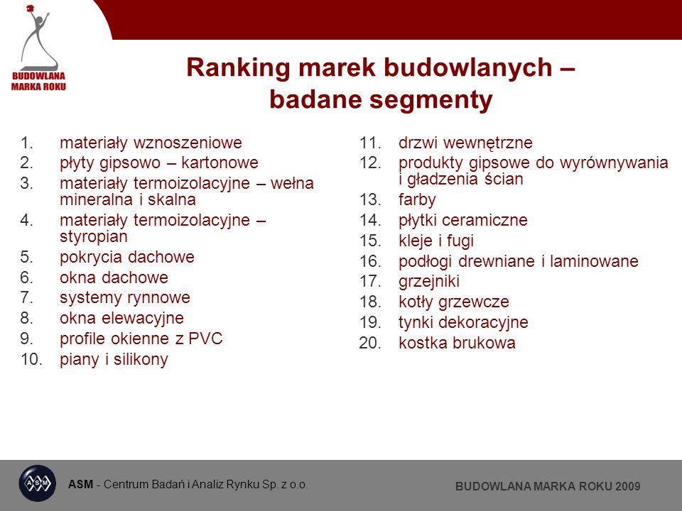 ASM - Centrum Badań i Analiz Rynku BUDOWLANA MARKA ROKU 2009 BUDOWLANA MARKA ROKU PIANY I SILIKONY