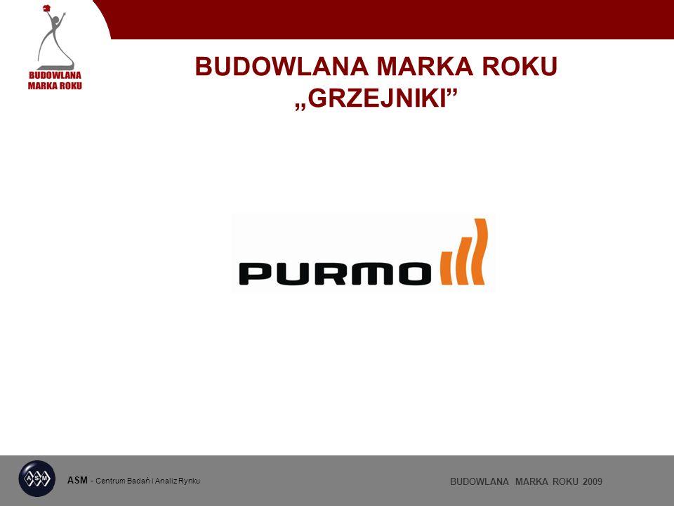 ASM - Centrum Badań i Analiz Rynku BUDOWLANA MARKA ROKU 2009 BUDOWLANA MARKA ROKU GRZEJNIKI