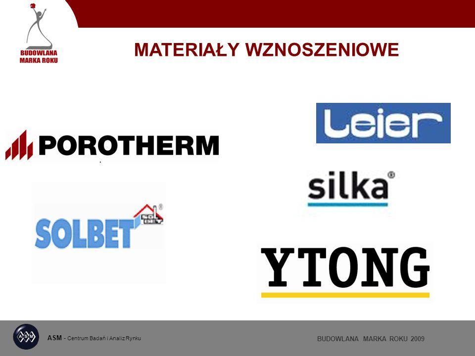 ASM - Centrum Badań i Analiz Rynku BUDOWLANA MARKA ROKU 2009 MATERIAŁY WZNOSZENIOWE