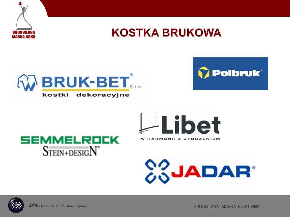 ASM - Centrum Badań i Analiz Rynku BUDOWLANA MARKA ROKU 2009 KOSTKA BRUKOWA