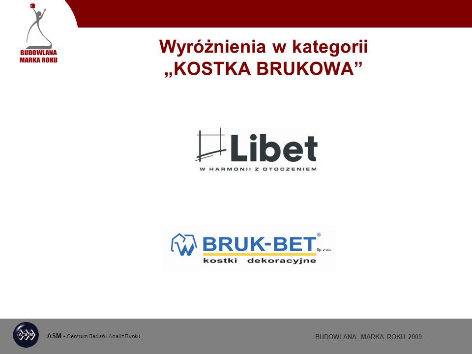 ASM - Centrum Badań i Analiz Rynku BUDOWLANA MARKA ROKU 2009 Wyróżnienia w kategorii KOSTKA BRUKOWA