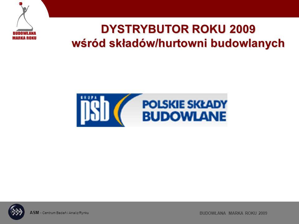 ASM - Centrum Badań i Analiz Rynku BUDOWLANA MARKA ROKU 2009 DYSTRYBUTOR ROKU 2009 wśród składów/hurtowni budowlanych