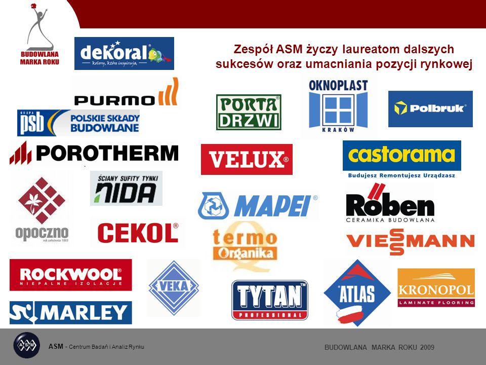 ASM - Centrum Badań i Analiz Rynku BUDOWLANA MARKA ROKU 2009 Zespół ASM życzy laureatom dalszych sukcesów oraz umacniania pozycji rynkowej