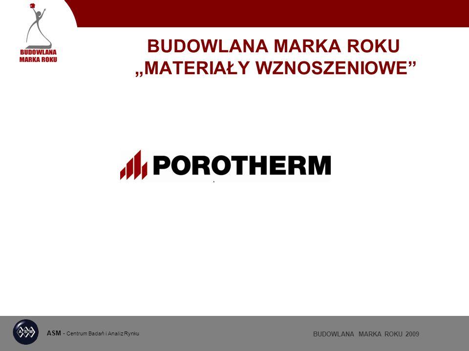 ASM - Centrum Badań i Analiz Rynku BUDOWLANA MARKA ROKU 2009 Wyróżnienia w kategorii POKRYCIA DACHOWE