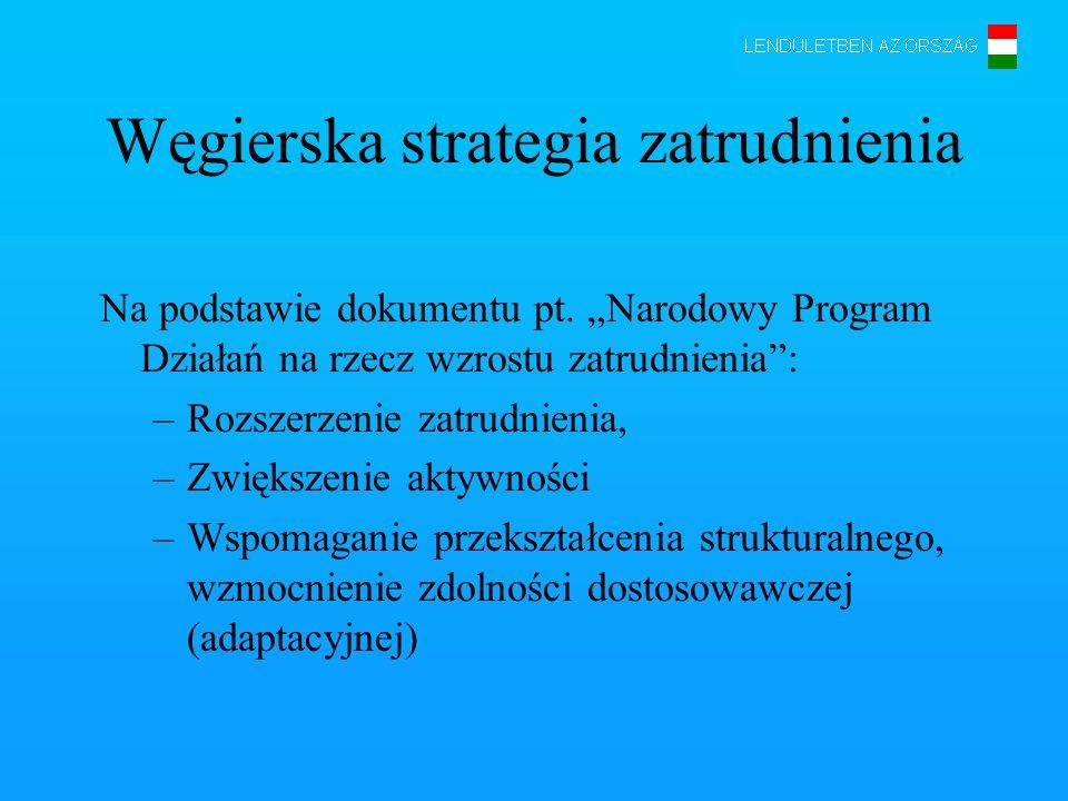 Węgierska strategia zatrudnienia Na podstawie dokumentu pt. Narodowy Program Działań na rzecz wzrostu zatrudnienia: –Rozszerzenie zatrudnienia, –Zwięk