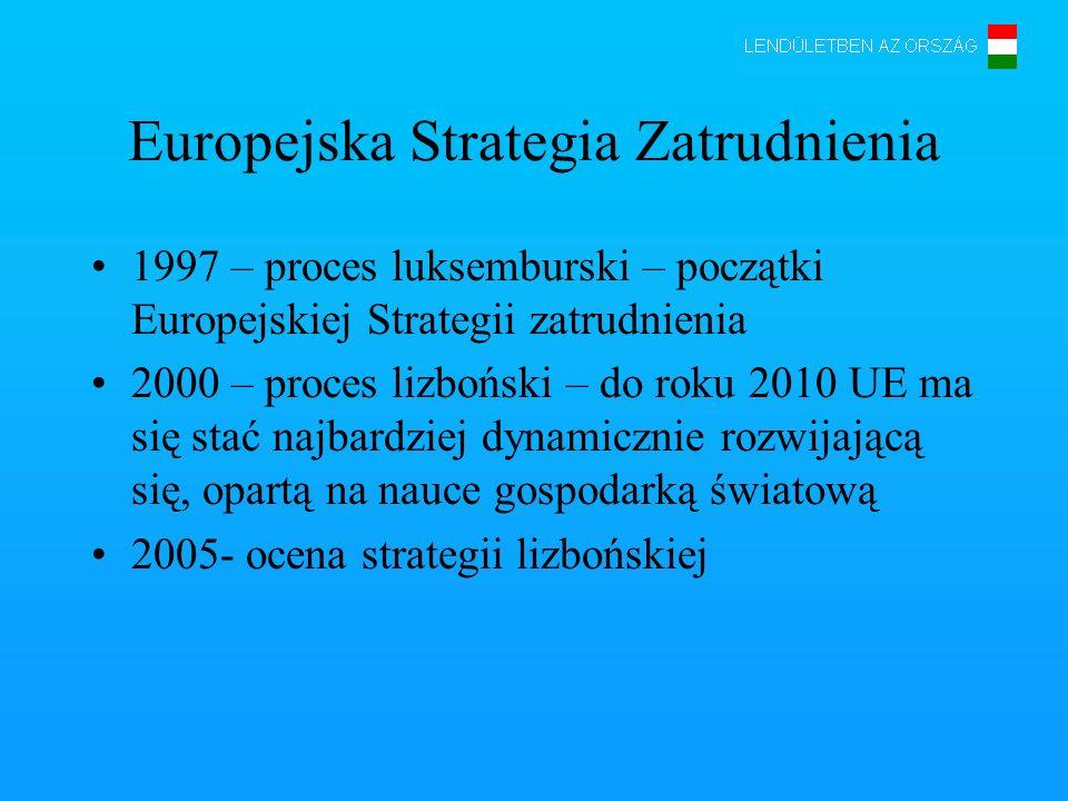 Europejska Strategia Zatrudnienia 1997 – proces luksemburski – początki Europejskiej Strategii zatrudnienia 2000 – proces lizboński – do roku 2010 UE
