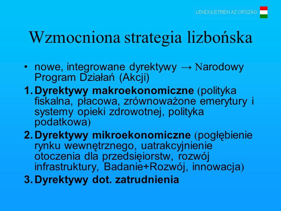 Wzmocniona strategia lizbońska nowe, integrowane dyrektywy N arodowy Program Działań (Akcji) 1.Dyrektywy makroekonomiczne ( polityka fiskalna, płacowa