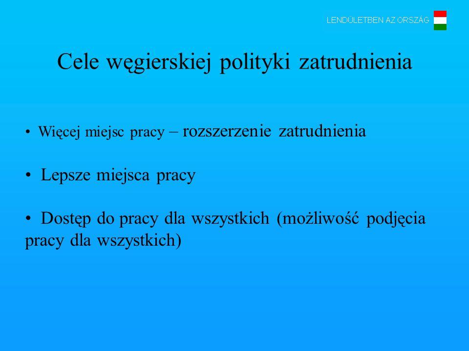 Cele węgierskiej polityki zatrudnienia Więcej miejsc pracy – rozszerzenie zatrudnienia Lepsze miejsca pracy Dostęp do pracy dla wszystkich (możliwość