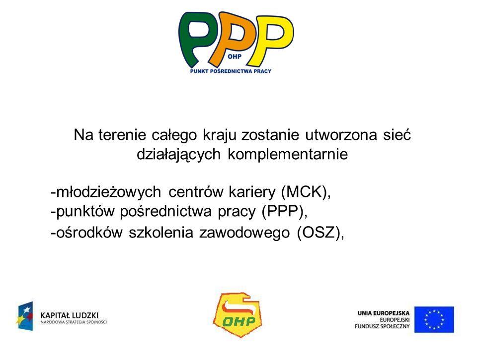 Na terenie całego kraju zostanie utworzona sieć działających komplementarnie -młodzieżowych centrów kariery (MCK), -punktów pośrednictwa pracy (PPP), -ośrodków szkolenia zawodowego (OSZ),