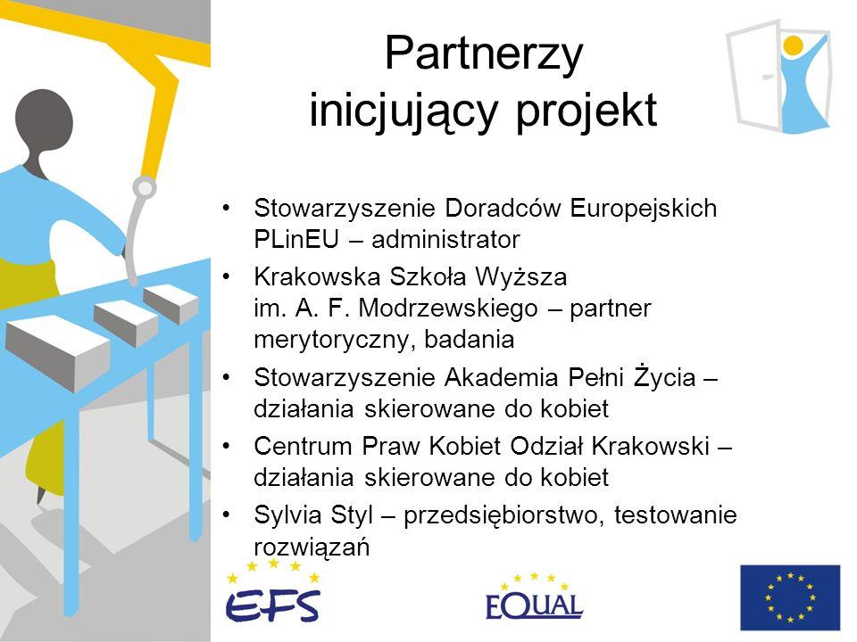 Partnerzy inicjujący projekt Stowarzyszenie Doradców Europejskich PLinEU – administrator Krakowska Szkoła Wyższa im.
