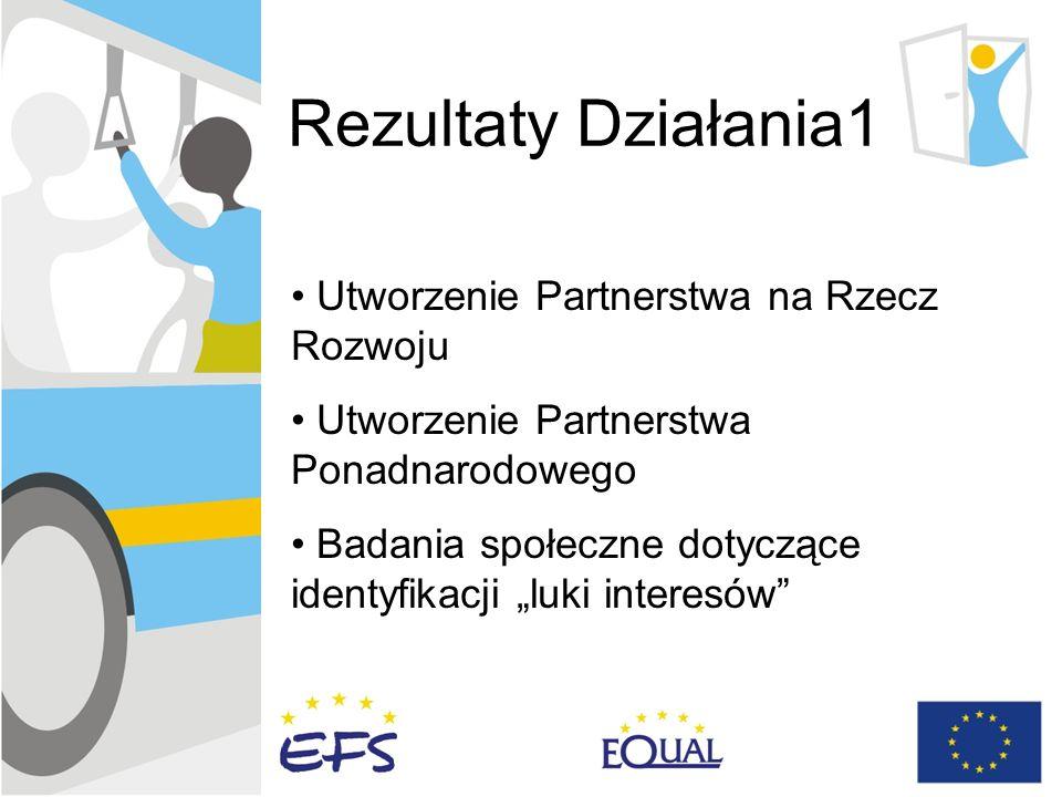 Rezultaty Działania1 Utworzenie Partnerstwa na Rzecz Rozwoju Utworzenie Partnerstwa Ponadnarodowego Badania społeczne dotyczące identyfikacji luki interesów