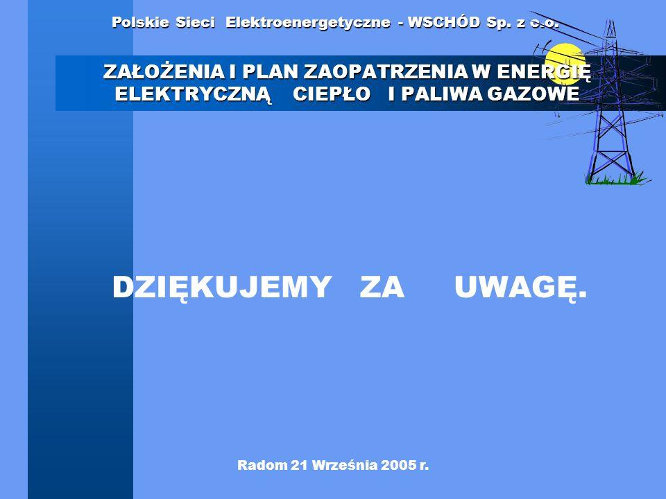 Polskie Sieci Elektroenergetyczne - WSCHÓD Sp.z o.o.