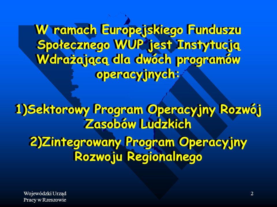 Wojewódzki Urząd Pracy w Rzeszowie 2 W ramach Europejskiego Funduszu Społecznego WUP jest Instytucją Wdrażającą dla dwóch programów operacyjnych: 1)Sektorowy Program Operacyjny Rozwój Zasobów Ludzkich 2)Zintegrowany Program Operacyjny Rozwoju Regionalnego W ramach Europejskiego Funduszu Społecznego WUP jest Instytucją Wdrażającą dla dwóch programów operacyjnych: 1)Sektorowy Program Operacyjny Rozwój Zasobów Ludzkich 2)Zintegrowany Program Operacyjny Rozwoju Regionalnego