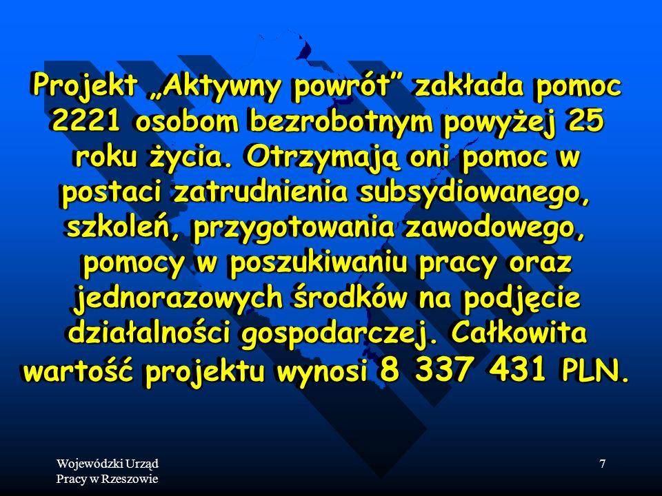 Wojewódzki Urząd Pracy w Rzeszowie 7 Projekt Aktywny powrót zakłada pomoc 2221 osobom bezrobotnym powyżej 25 roku życia.